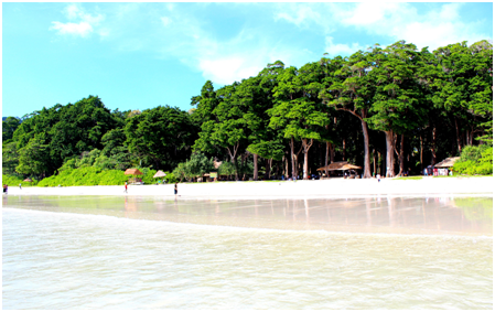 Islands in andaman